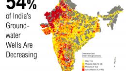 India wells